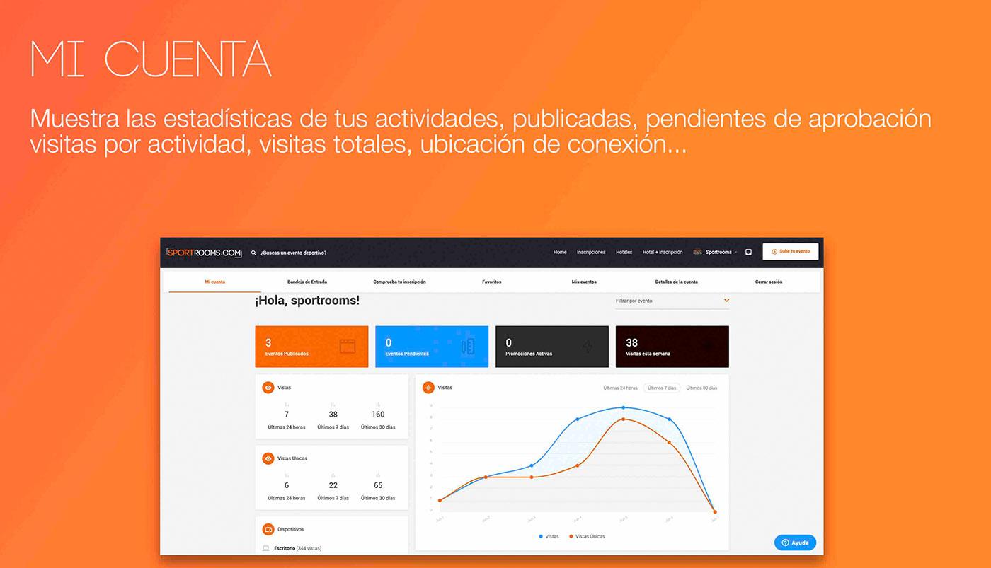 Guia extranet Sportrooms 5A